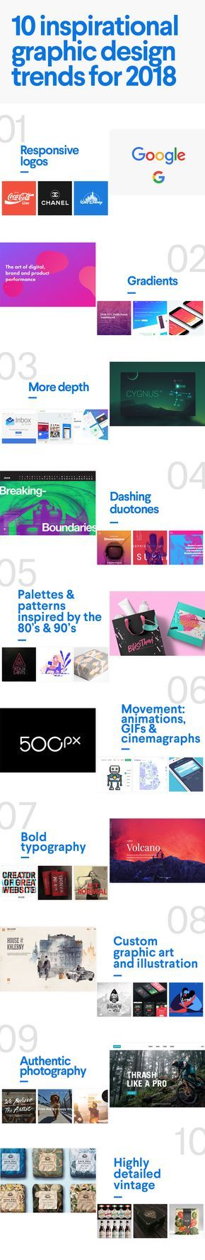 10 inspirational graphic design trends for 2018. From responsive logos to gradients and retro color palettes, as they say everything old is new again. #2018designtrends #2018graphicdesigntrends #graphicdesigntrends