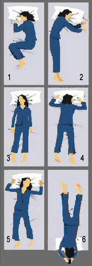 Come dormi? Posizione del riposo e aspetti della personalità