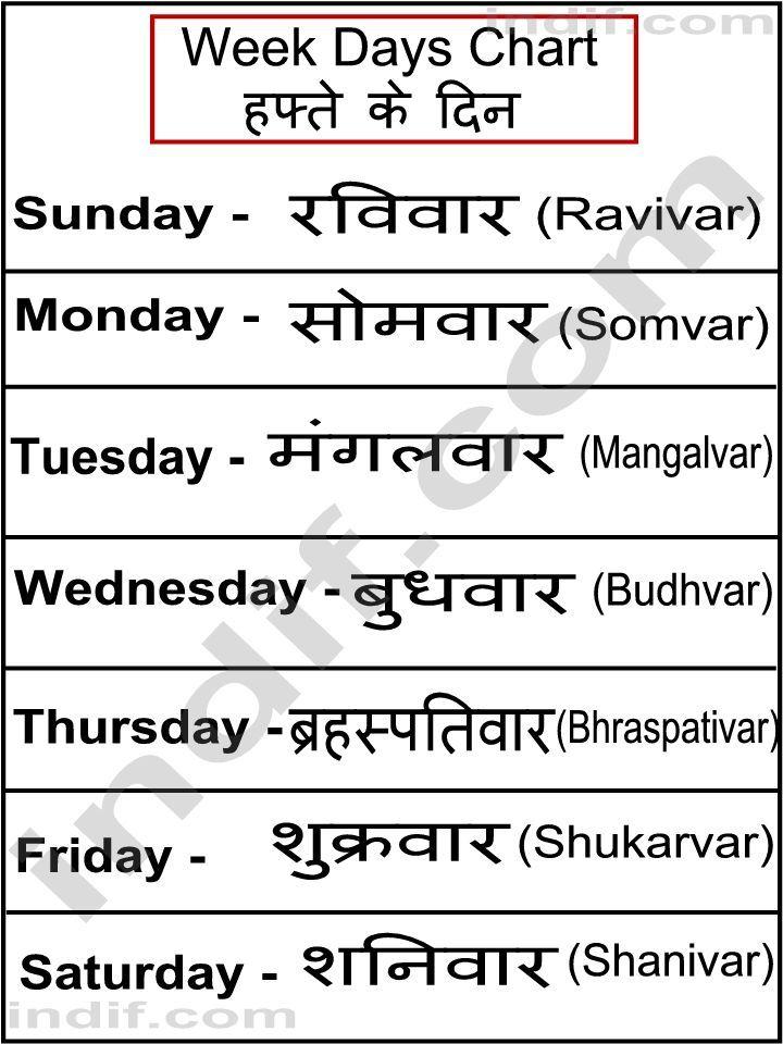 Week Days in Hindi