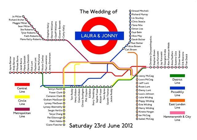 Wedding London Tube Map Illustration - Guest seating plan