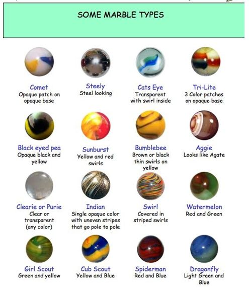 Marble names Oh how I loved playing marbles at lunch and recess!!! LOVED IT!!!