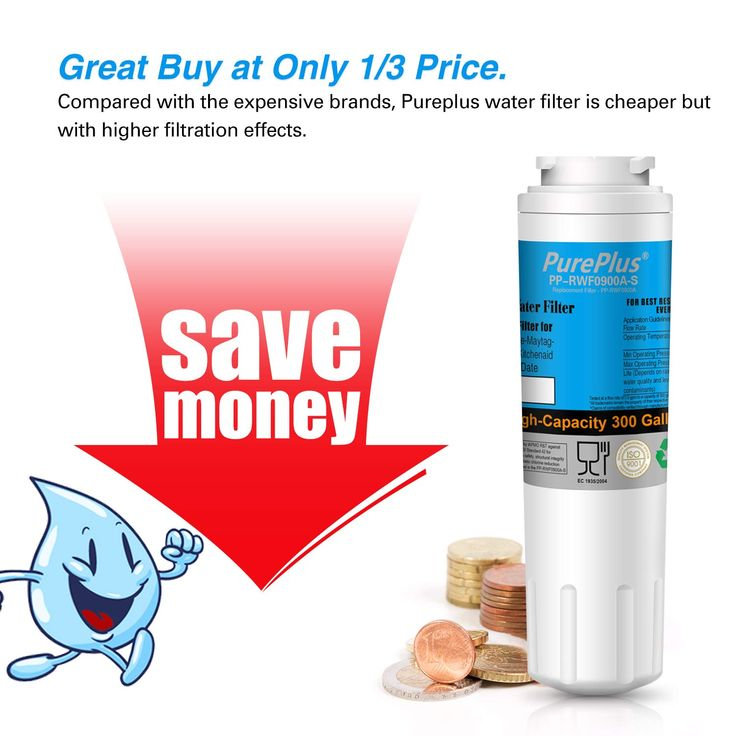 How often do you change your water filter the best choice