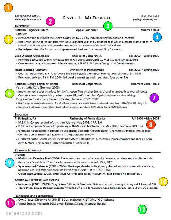 Pin by Business Plan Tips on RESUME FORMAT | Good resume