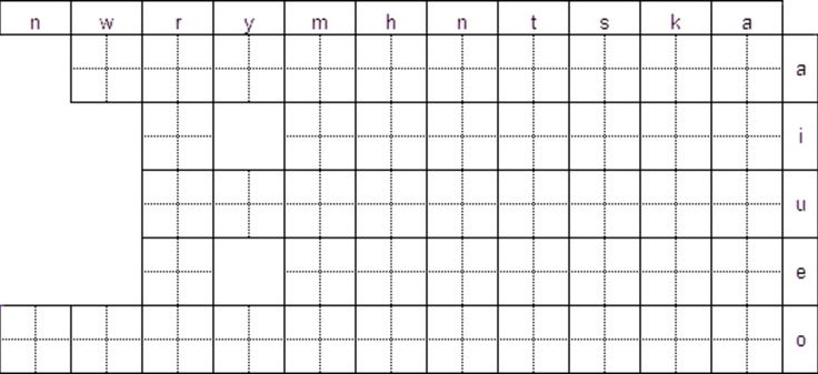 Pin by Jennifer Meyer on Recording on the Meyerstead Pinterest - numbered graph paper template
