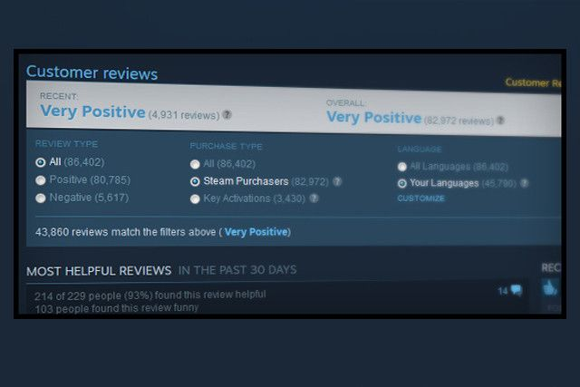 Steam user ratings no longer count reviews from free weekend players