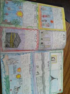 Third Grade Al Dente: 3rd Grade Geography