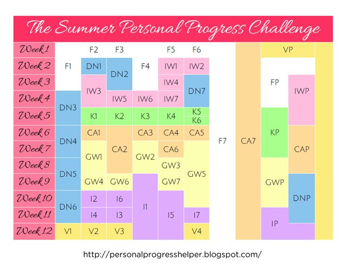 I'm totally doing this!! The Personal Progress Helper: The Summer Personal Progress Challenge