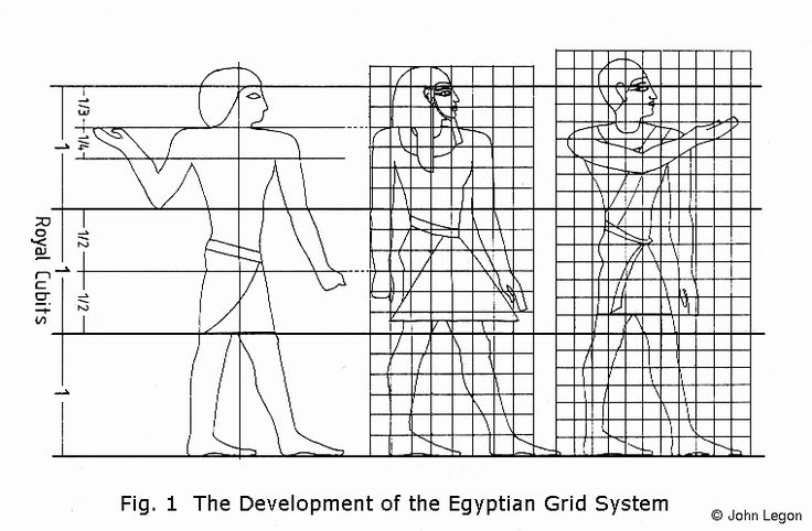 """EGYPTIAN CANON: a canon is a set of """"rules"""" or conventions. One of the reasons Egyptian art changed so little over time is that artists followed the rules!"""