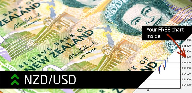 Trending Up | New Zealand dollar gains after jobless rate drops to seven-year low. #Forex #Trading #News #tradingnav