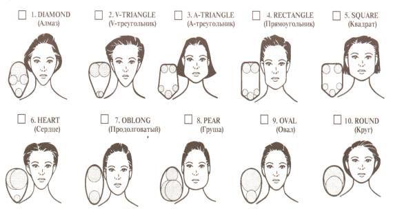 Индивидуальный стиль в одежде (Конспект лекций): Форма шеи »