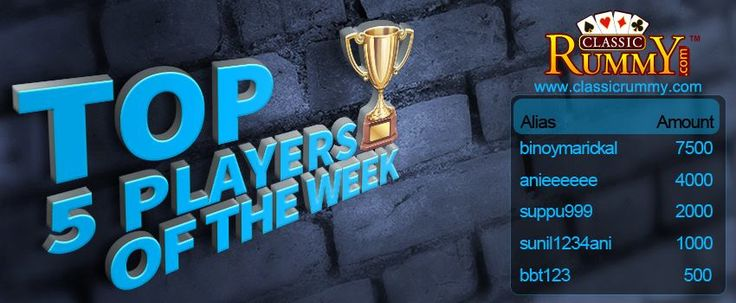 ‪Congratulations‬ to the Top 5 Players of Week!!!  Every week Top 5 ‎players‬ will win a share of Rs 15,000 ‪CASHBACK‬.  For more details about the offer check the link below>> https://www.classicrummy.com/online-rummy-promotions/rummy-cash-back-offer?link_name=CR_12