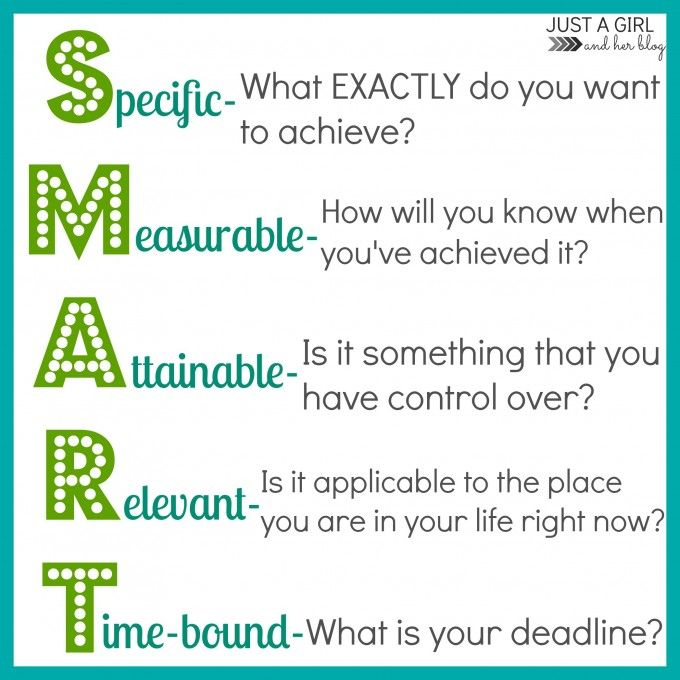 """SMART Goals: """"S""""pecific; """"M""""easurable; """"A""""ttainable; """"R""""elevant; """"T""""ime-bound - measure your goals by these words and they will be achievable!"""