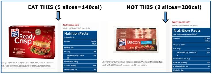 Everyone's FAVORITE BACON! A low-calorie choice.