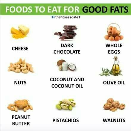 Foods for GOOD FATS