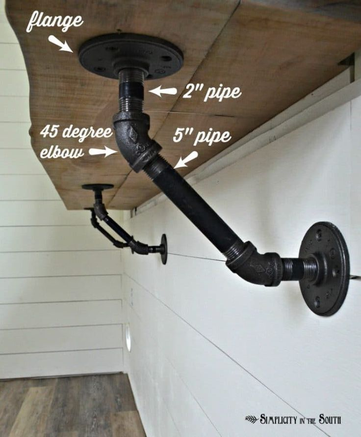 How to Make Industrial Bar or Counter Brackets Fro…