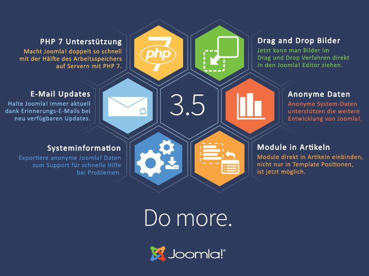 32 best joomla in news and articles images on pinterest for Joomla template creator open source