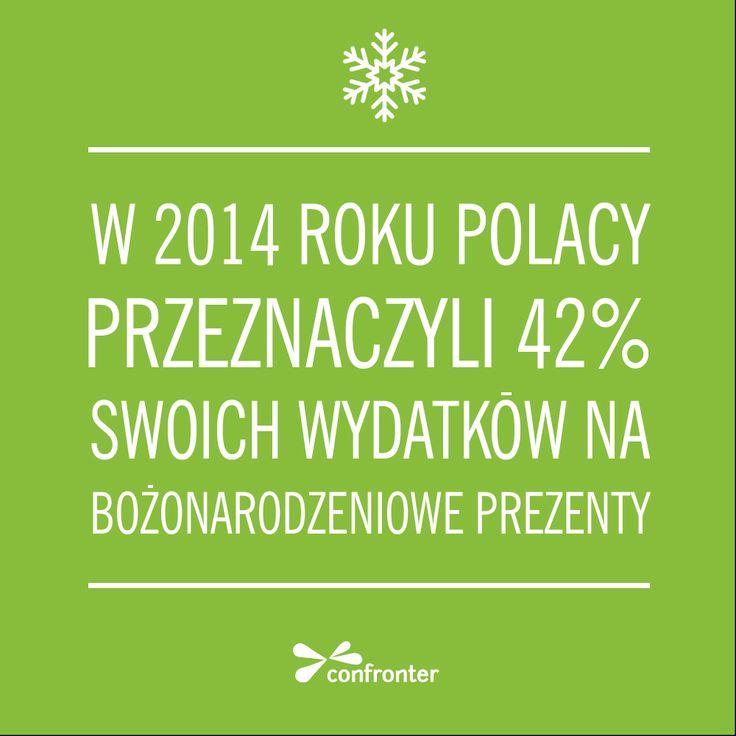 Polacy i ich wydatki na Święta
