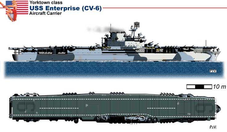 Yorktown class USS Enterprise CV-6  by Crypto-137