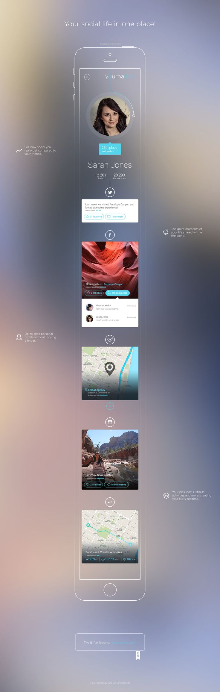 144 best Mobile App Presentation images on Pinterest