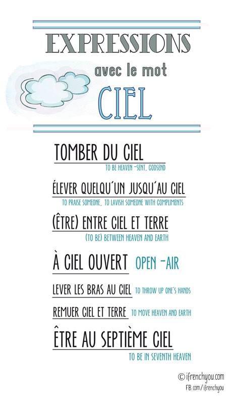 Les expressions avec le mot ciel=Expressions with the word sky.