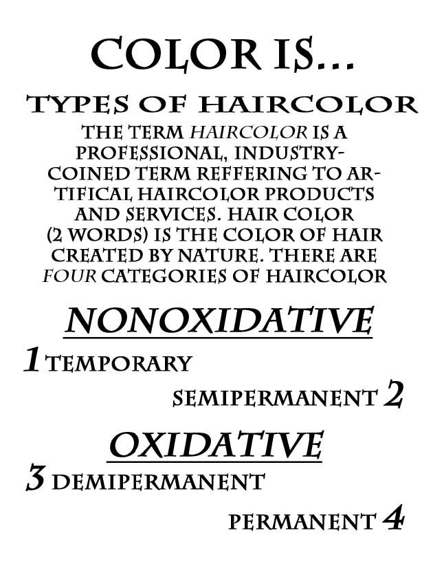 Color Is... a cosmetology students guide to color fundamentals. this is a slide on the 4 Types of HairColor