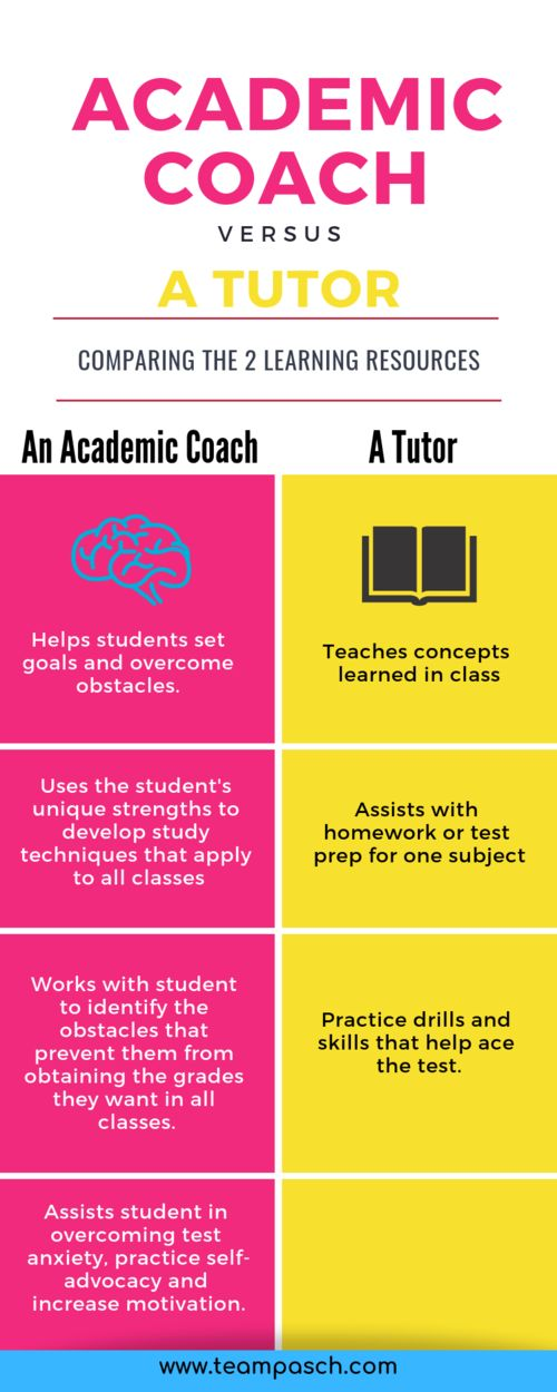 When your teenager struggles in middle school or high school, is a tutor the rig…