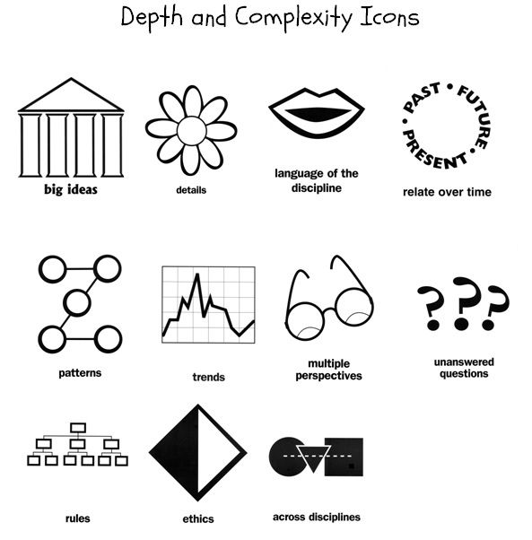 36 best teaching depth and complexity images on Pinterest
