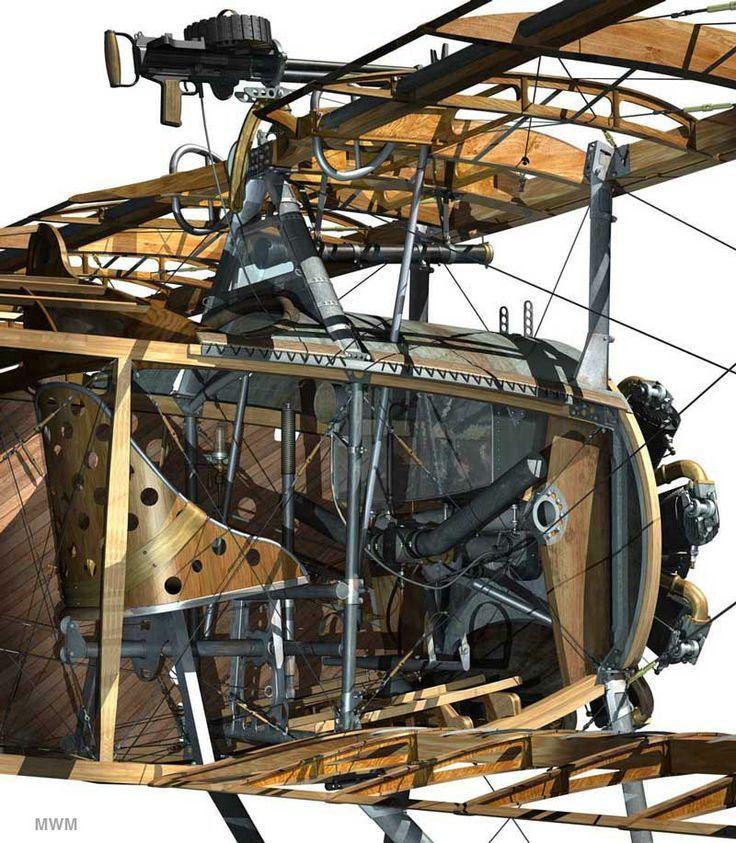 Nieuport 17 Cutaway