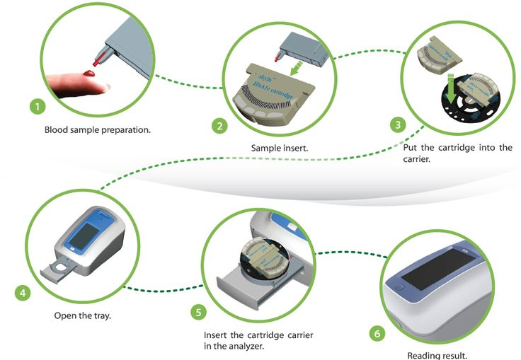 point of care testing devices - Google'da Ara