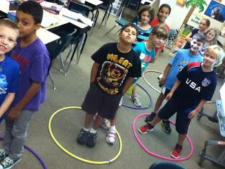 Multiplication activity -  2nd Grade with Mrs. Wade: Math