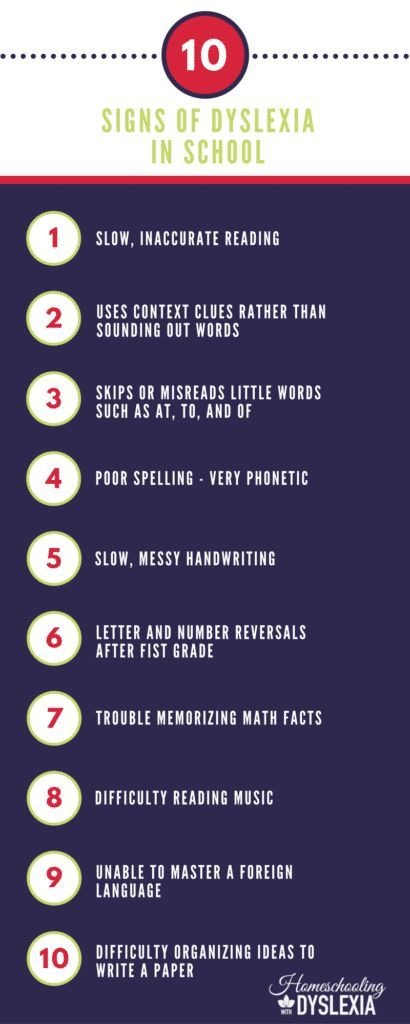 Signs of Dyslexia in School