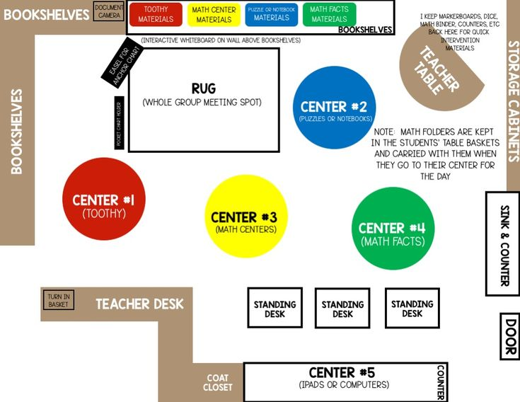 Classroom Layout Importance : Best math center organization ideas on pinterest