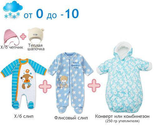 Оптимальный набор одежды для младенца при температуре до -10 градусов