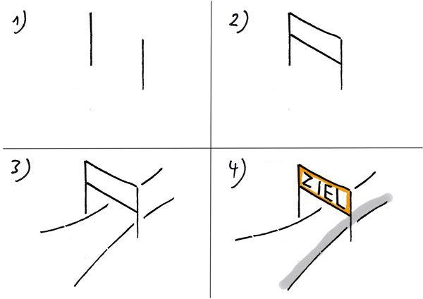 Zielbanner Zeichnen How To Draw A Finish Line Banner Draw