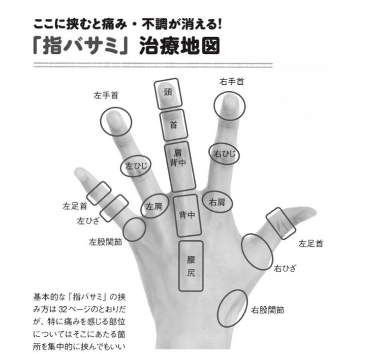 「指を洗濯バサミで挟む」だけで体の痛みが消える、視力が劇的に回復 の画像 ゆほびか編集長・西田徹ブログ「自然に還ると、健康になるでしょう」
