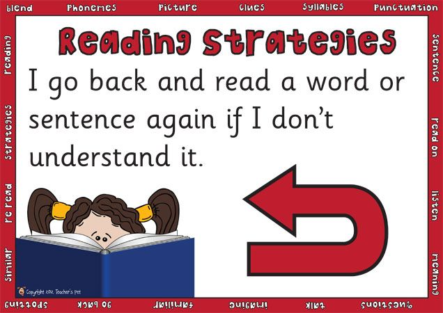 Teacher's Pet Displays » Editable Reading Strategy Posters » FREE downloadable EYFS, KS1, KS2 classroom display and teaching aid resources » A Sparklebox alternative