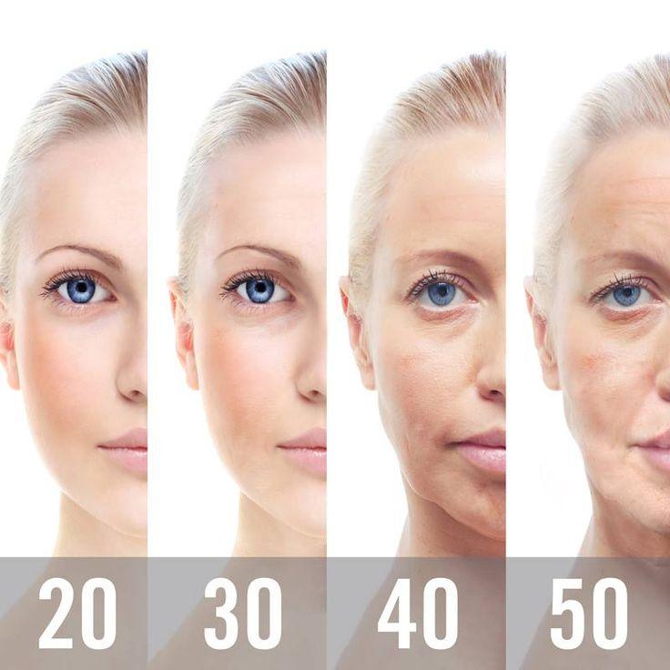 Facial care process will