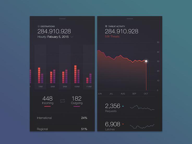 charts_dark