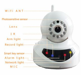 mobile spy camera home