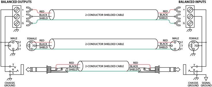 b0db777524d86f411f6ced5fcd41999b--audio-equipment Xlr Cable Wiring Diagram Subwoofer on mic xlr diagram, 1 4 to xlr diagram, balanced xlr cable diagram, xlr mic adapter iphone, xlr cables amazon, xlr to 1 4 jack, xlr cable connector, xlr speaker wiring, xlr connector diagram, xlr microphone cable, xlr speaker cable, xlr pin wiring, xlr jack wiring, rca cable diagram, xlr to 1 4 wiring, xlr cable installation, xlr cable parts, xlr wiring standard, xlr plug wiring, xlr pin diagram,