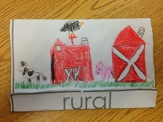 Rural, Urban, and Suburban Communities = FUN! - Simply Skilled in Second