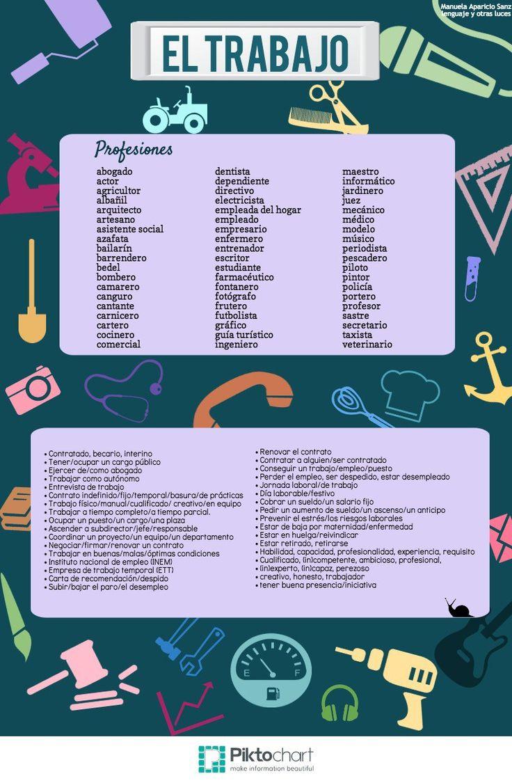 35 best dele b2 images on Pinterest | Spanish classroom, Spanish ...