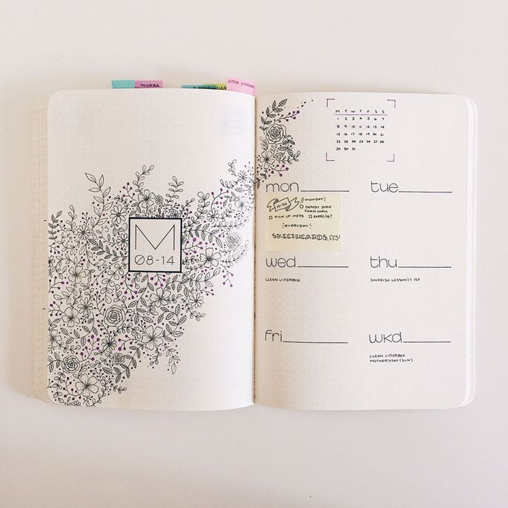 """484 Likes, 21 Comments - Nina's Bujo (@ninasbujo) on Instagram: """"Sooooooooo.. the plan was to fill the entire page with flowers but that turned out to be a lot of…"""""""