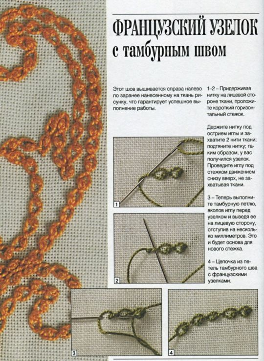 Best sewing basic stitches diagrams images on
