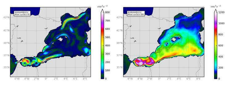 Seminario: Análisis de la variabilidad de la Energía Cinética Turbulenta en el Mediterráneo Occidental