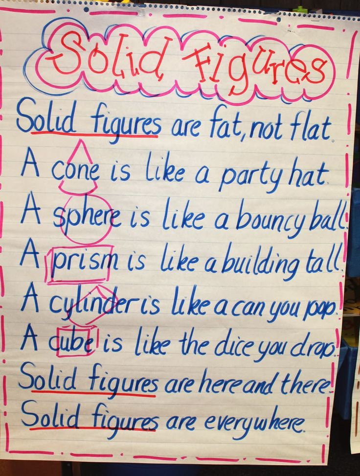 """Solid Shapes & Geome """"Trees"""" (from First Grade Wow"""