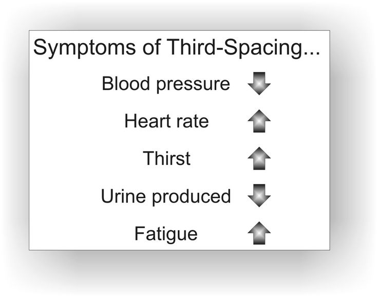 Third-spacing is the movement of fluid into interstitial areas, outside the circulatory system.