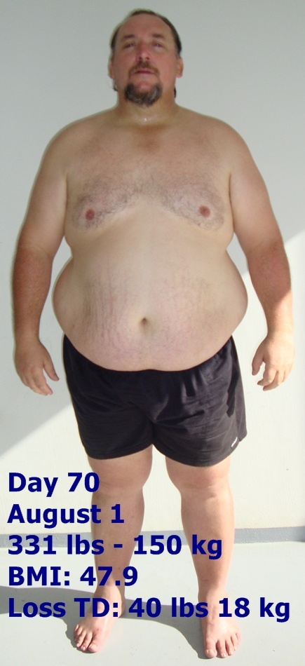 2kg lbs