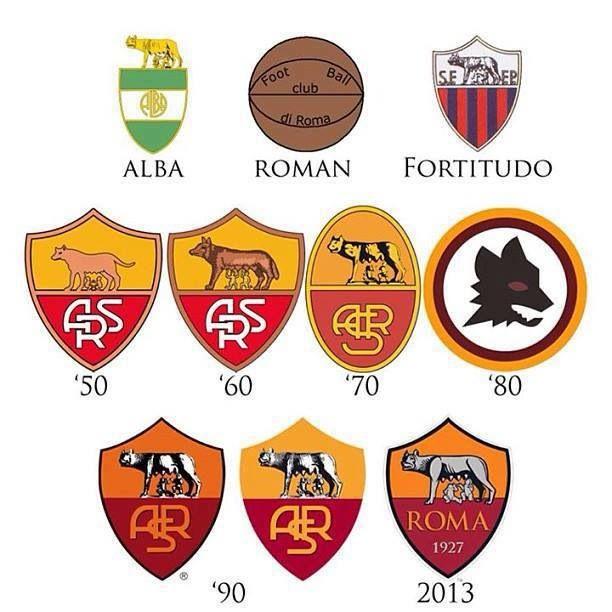 As Roma Logo History | #asroma #asr #roma #asroma1927 #forzaroma #giallorossi #romanista #maggica #curvasud1927 #dajeroma #dajeromadaje #1927 #lupi #lazie #calcio #football #soccer #seriea #fußball #youarefootball #ilcalcioèdichiloama #asromaultras #romatiamo #unicograndamore #hungryforglory #siamolaroma #romapersempre