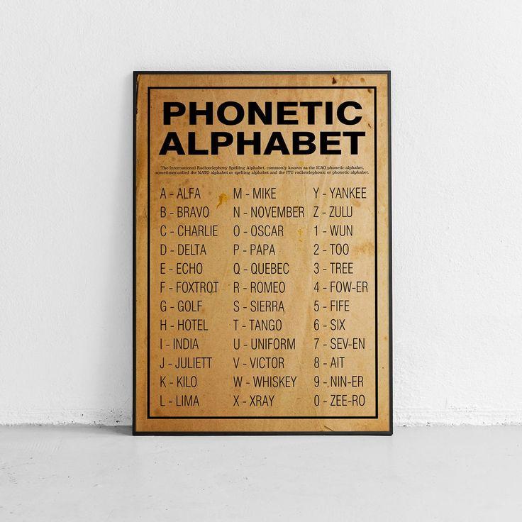 Phonetic Alphabet Unframed Poster Or Print Home Decor Wall Art Etsy Phonetic Alphabet Alphabet Poster Nato Phonetic Alphabet